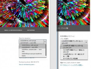 Price comparison between usa and japan of adobe